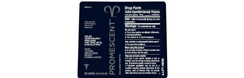 Promescent-spray-ingredients
