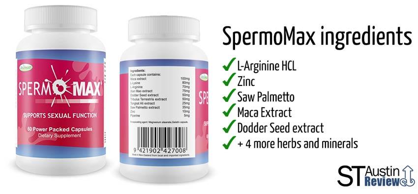 spermomax Ingredients